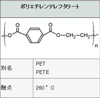 PET(ポリエチレンテレフタラート)