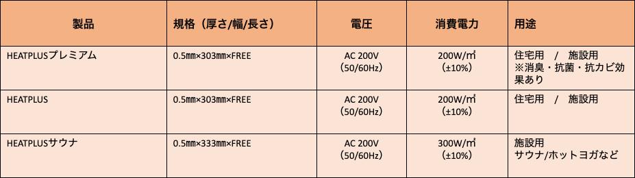 製品規格表(床暖房)
